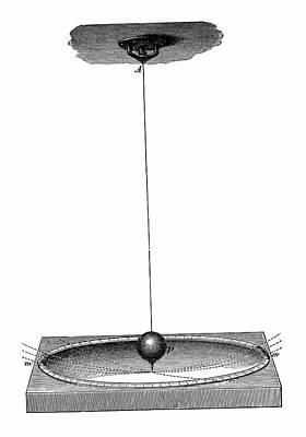 Foucault's Pendulum Print by Universal History Archive/uig