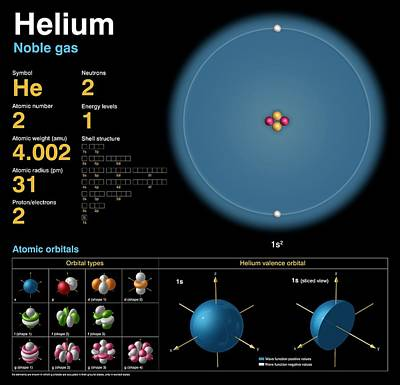 Chemical Photograph - Helium by Carlos Clarivan