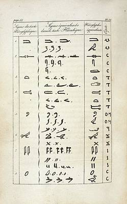 Hieroglyphs Photograph - Hieroglyphics Research by British Library
