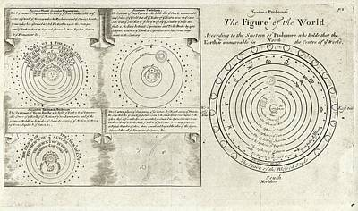 Historical Cosmologies Print by Library Of Congress, Geography And Map Division