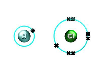 Hydrogen Chloride Molecule Bond Formation Print by Animate4.com/science Photo Libary