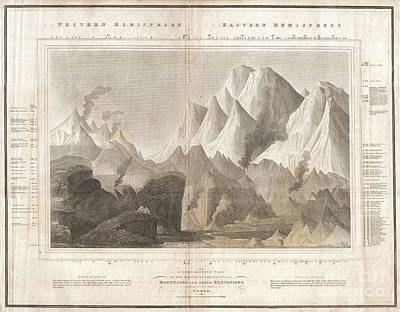 1817 Thomson Map Of The Comparative Heights Of The Worlds Great Mountains Print by Paul Fearn