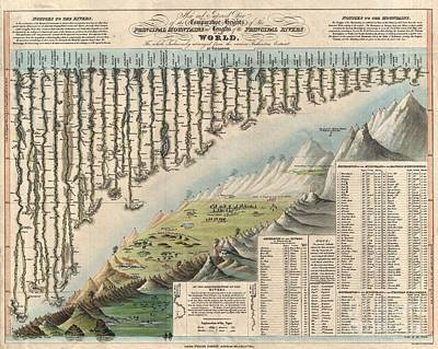 1823 Darton And Gardner Comparative Chart Of World Mountains And Rivers Print by Paul Fearn