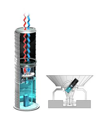 Bicep2 Telescope Print by Claus Lunau