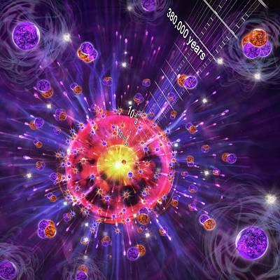 Big Bang Print by Harald Ritsch