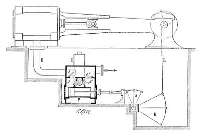 Corliss Steam Engine Print by Science Photo Library