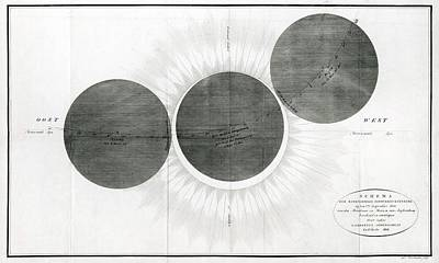 Predicted Annular Solar Eclipse Of 1820 Print by Royal Astronomical Society