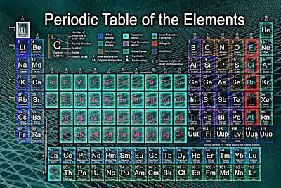 Recent Photograph - Periodic Table by Carol & Mike Werner