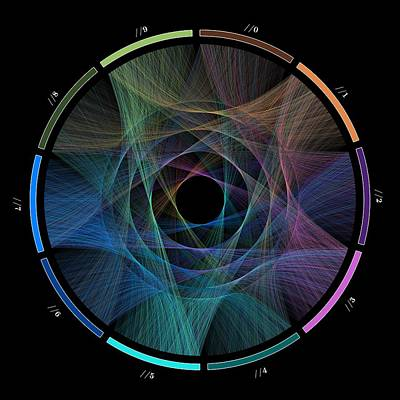 Numbered Digital Art - Flow Of Life Flow Of Pi by Cristian Ilies Vasile