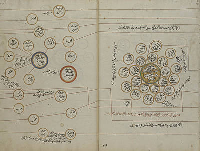 A Genealogy Of The Ottoman Sultans Print by Celestial Images