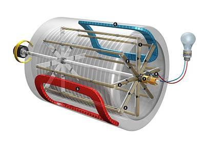 Generator Photograph - Ac Generator by Carlos Clarivan