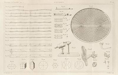Edition Photograph - Acoustics Experiments by King's College London