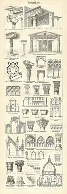 Baustile I And Baustile II Print by German School