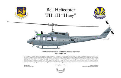 Bell Helicopter Th-1h Huey Print by Arthur Eggers