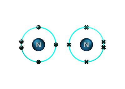 Bonding Photograph - Bond Formation In Nitrogen Molecule by Animate4.com/science Photo Libary