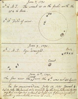 Comet Photograph - Caroline Herschel Comet Observation by Royal Astronomical Society