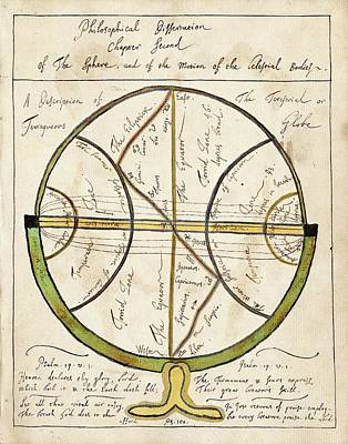 Constellations Photograph - Celestial Globe by American Philosophical Society