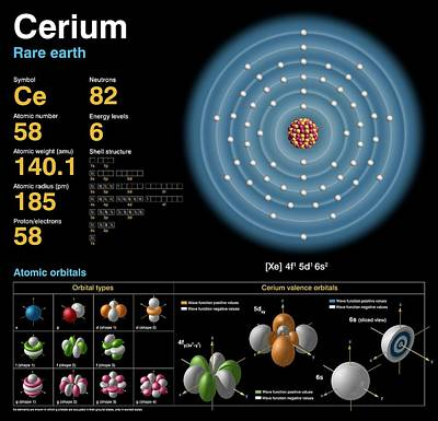 Chemical Photograph - Cerium by Carlos Clarivan