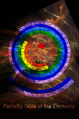 Numbers Digital Art - Circular Periodic Table Of The Elements by Carol and Mike Werner