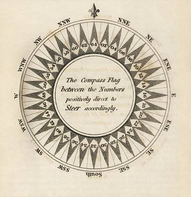 Compass For Flag Telegraphy Print by King's College London