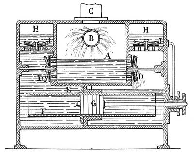 Condenser Steam Engine Print by Science Photo Library