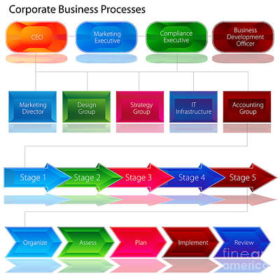 Corporate Business Process Chart Print by John Takai