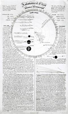 Chart Photograph - Educational Astronomical Chart by Royal Astronomical Society