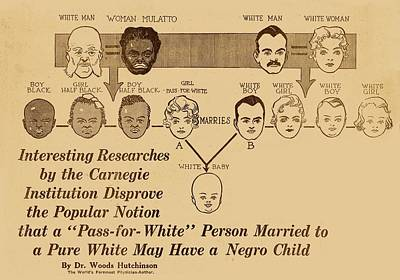 Discrimination Photograph - Eugenics Research by American Philosophical Society