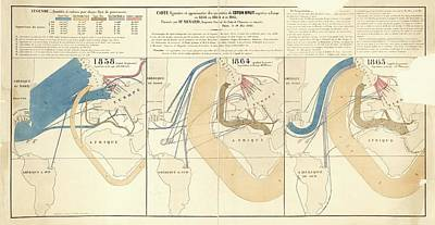 European Cotton Imports Print by Library Of Congress, Geography And Map Division