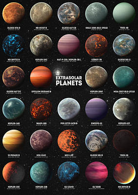 Planetary System Digital Art - Exoplanets by Taylan Soyturk