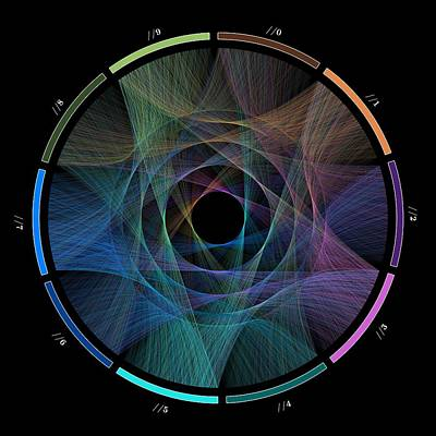Infinite Digital Art - Flow Of E by Cristian Vasile