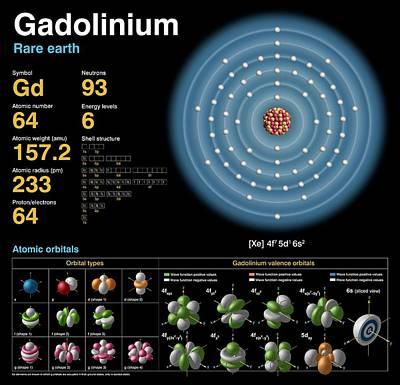 Chemical Photograph - Gadolinium by Carlos Clarivan