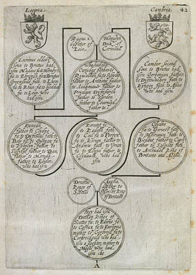 Genealogy Of James I Print by British Library