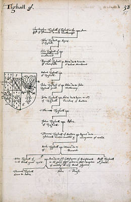 Genealogy Of The Tighall Family Print by British Library