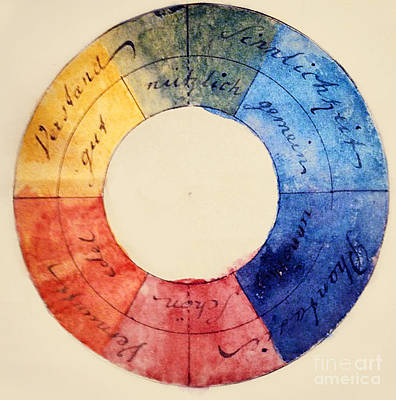 Goethes Color Wheel Print by Science Source