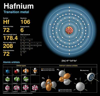 Chemical Photograph - Hafnium by Carlos Clarivan