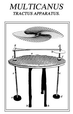 Magic Johnson Drawing Drawing - Harmonograph by Jeremy Johnson