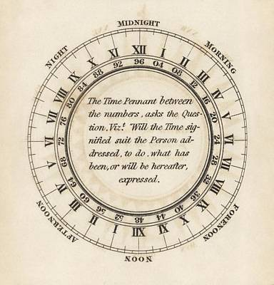 Hour Circle For Flag Telegraphy Print by King's College London
