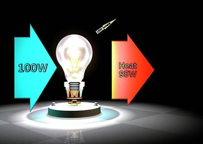 Incandescent Light Bulb Efficiency Print by Animate4.com/science Photo Libary