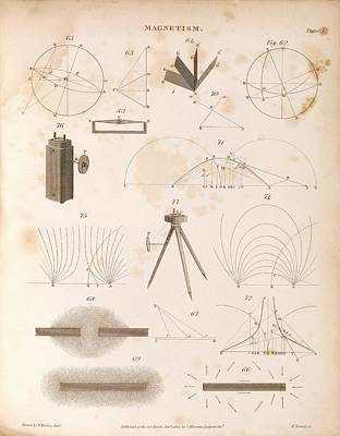 Magnetism Print by Middle Temple Library