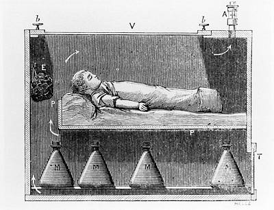 Modified Auvard Incubator Print by National Library Of Medicine