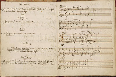 Mozart's Thematic Catalogue Print by British Library