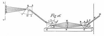 Newton Diagram Print by Granger