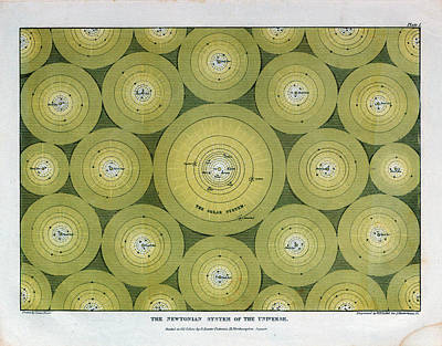 Newtonian System Of The Universe Print by Museum Of The History Of Science/oxford University Images