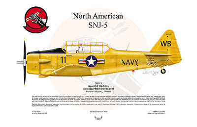 North American Snj-5 Print by Arthur Eggers