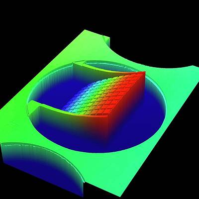 Optical Profiling Of Mems Metamaterial Print by Center For Nanophase Materials Sciences, Ornl