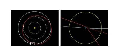 Orbit Of Near-earth Asteroid Apophis Print by Mikkel Juul Jensen