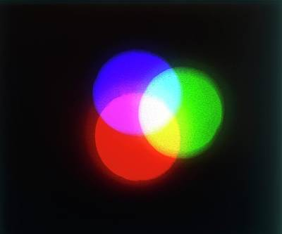 Rgb Photograph - Overlapping Circles Of Primary Colours by Dorling Kindersley/uig
