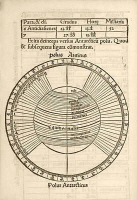 Parallels On Earth Globe Print by Library Of Congress