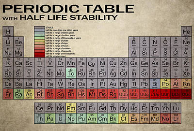 Laboratory Digital Art - Periodic Table Half Lifes by Daniel Hagerman